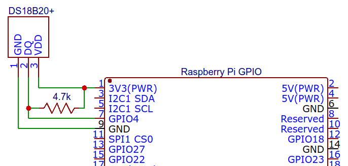 DS18B20 VDD and GND connect to Raspberry Pi 3V3 and GND respectively; sensor DQ connects to Pi GPIO4. There is a 4.7k resistor between VDD and DQ.